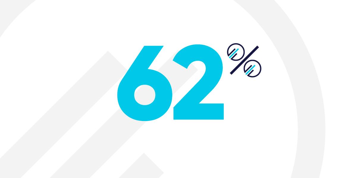 62%-EXECUTIVOS-BRASILEIROS-ACREDITAM-QUE-IOT-SERÁ-IMPORTANTE-NOS-PRÓXIMOS-ANOS-MPE